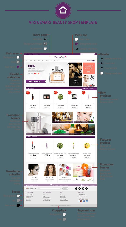Shop true beauty online